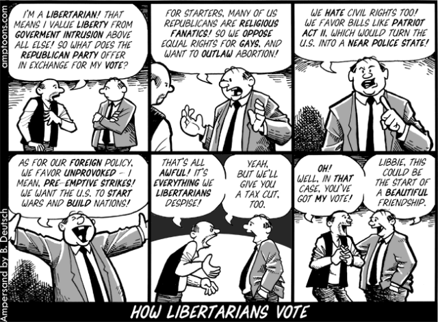 how_libertarians_vote
